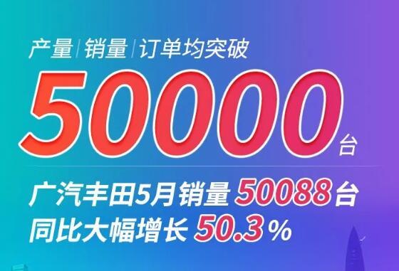 广汽丰田5月产销双超5万台 同比增长逾50%