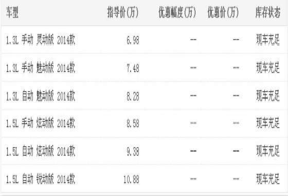 苏州九和丰田致炫购车送千元礼包
