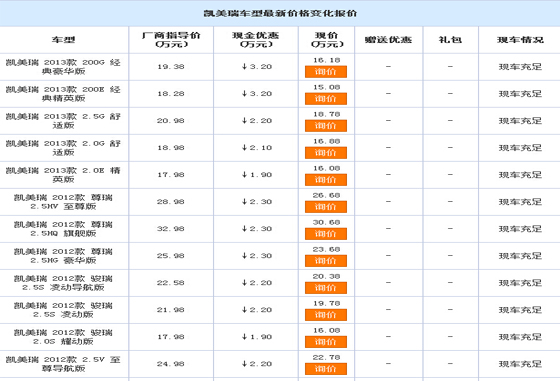 瑞通丰田经典凯美瑞最高优惠3.6万元