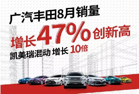 广汽丰田8月销量大涨47%
