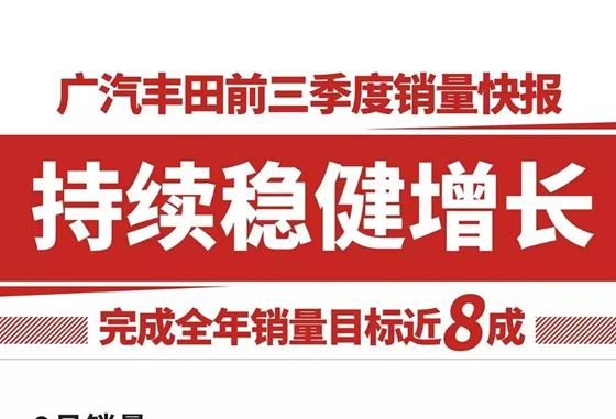 持续稳健增长 广汽丰田9月销量增长15%