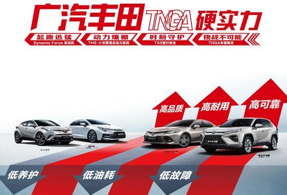 广汽丰田TNGA 挑战不可能